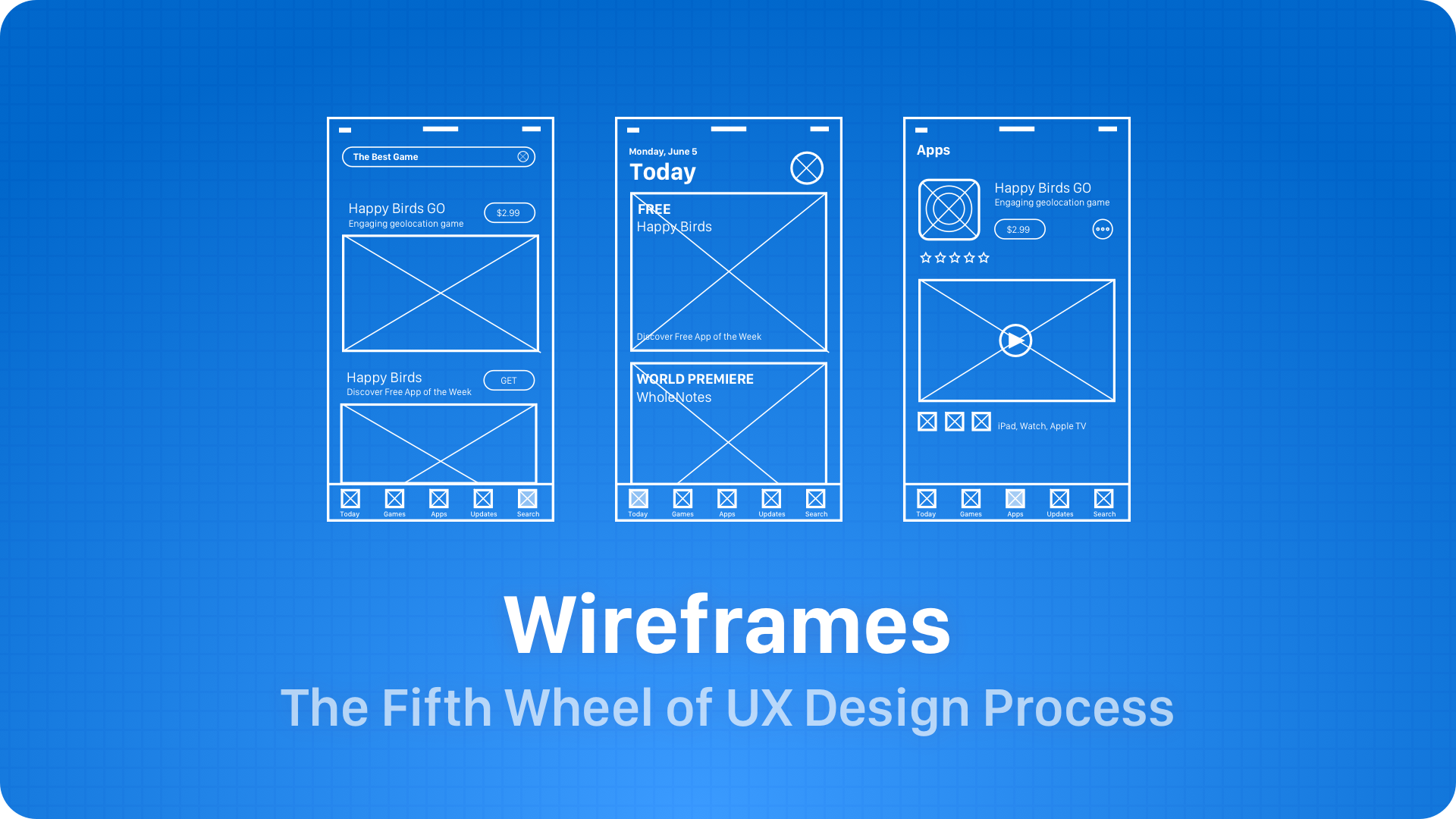 wireframes  u2013 the fifth wheel of ux design process  how to design without them