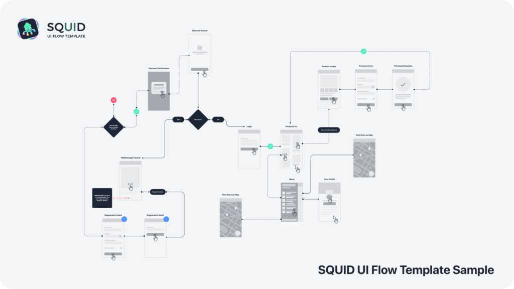 to get the best tips for designing ui flows in sketch i would like you to  read the following story: user flows in sketch — step by step guide to  create them