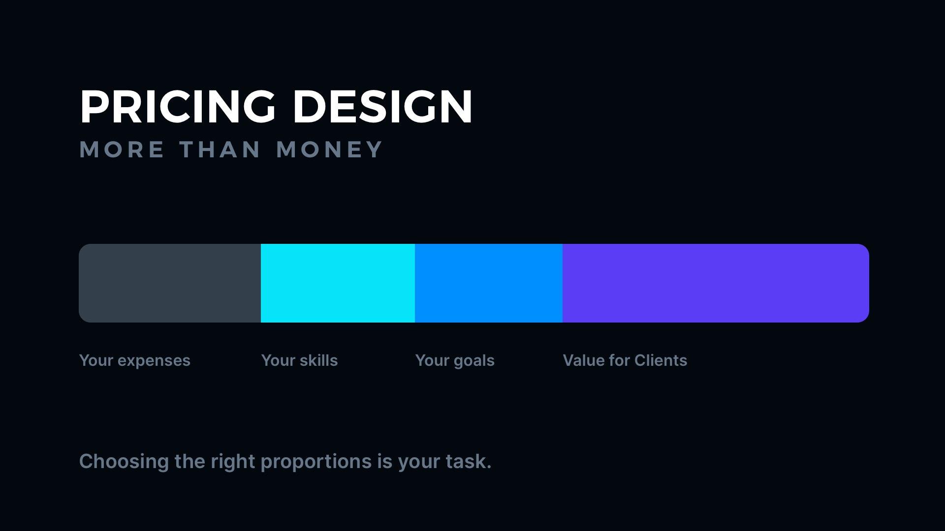 pricing design factors